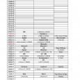 21/12/16: Le calendrier séniors et U19mis à jour ! Suite aux différents reports de matchs, le calendrier des deux équipes séniorset U19ont été mis à jour par le District du […]